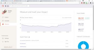 Measure your impact with Klout